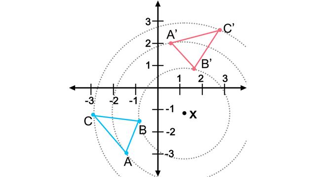 Object rotation