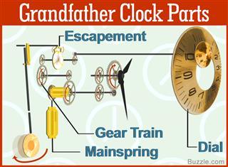 Parts of a grandfather clock