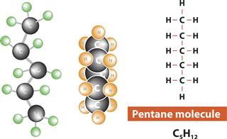 Pentane molecular structure