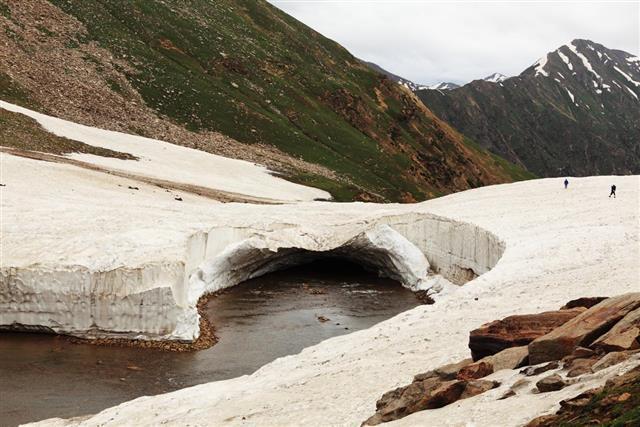Global Warming in Himalayan Glaciers
