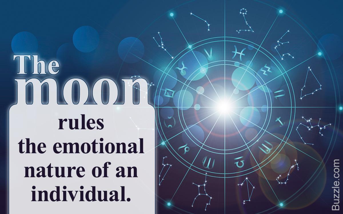 Moon Sign Charts
