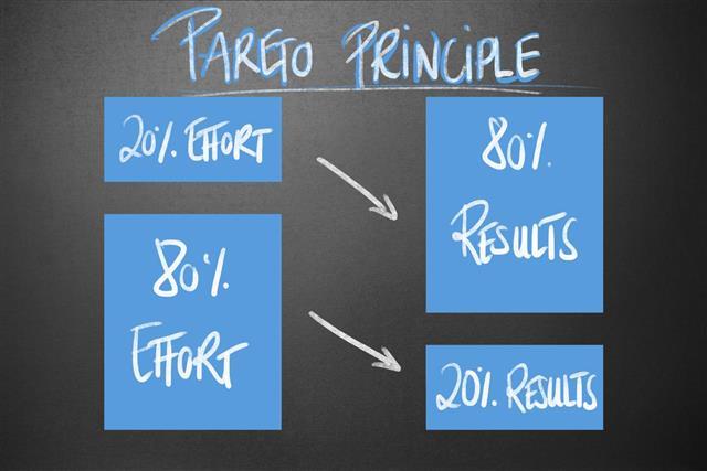 Management Pareto Principle