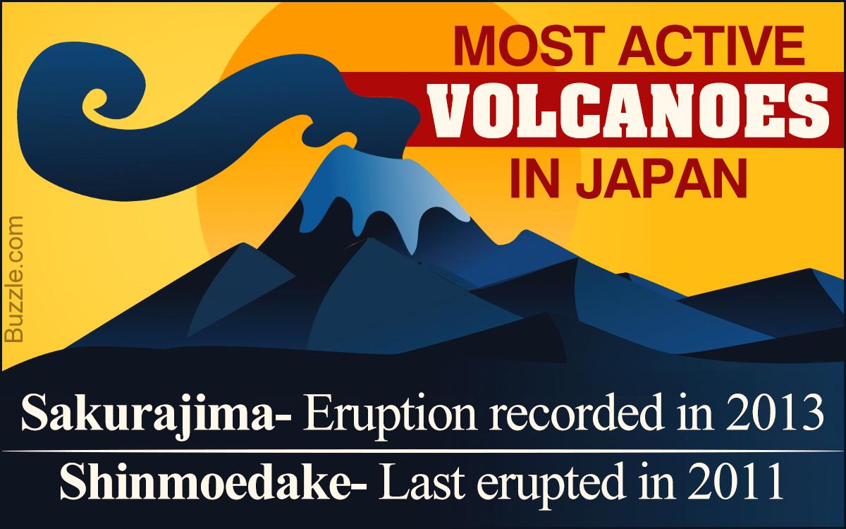 Famous Volcanoes in Japan