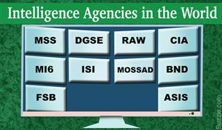 Top ten intelligence agencies in the world