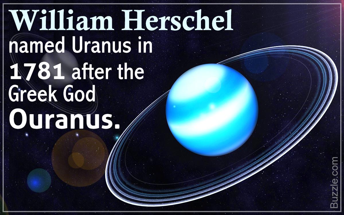 Greek God Ouranos (Uranus)