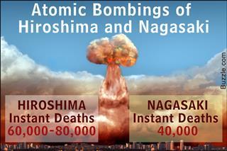 Death toll of Hiroshima Nagasaki bombings