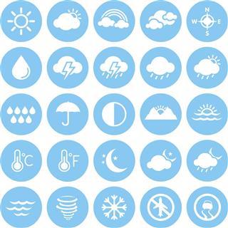 Study on Climatology