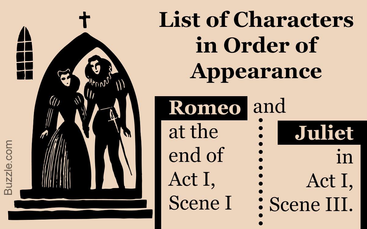 romeo character