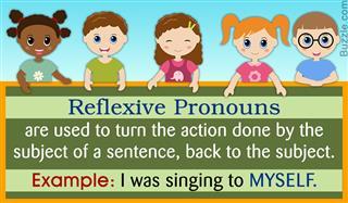 Reflexive pronoun with example