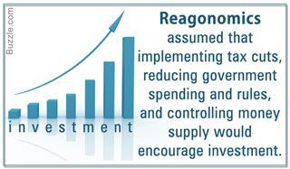 Fact about Reaganomics