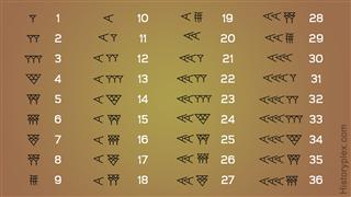 Sumerian numerals