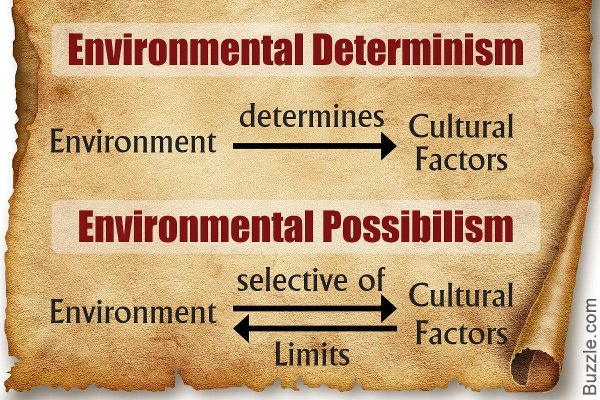 Environmental Possibilism Vs. Environmental Determinism