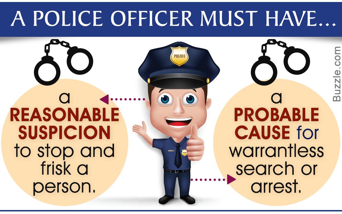 face off reasonable suspicion vs probable cause