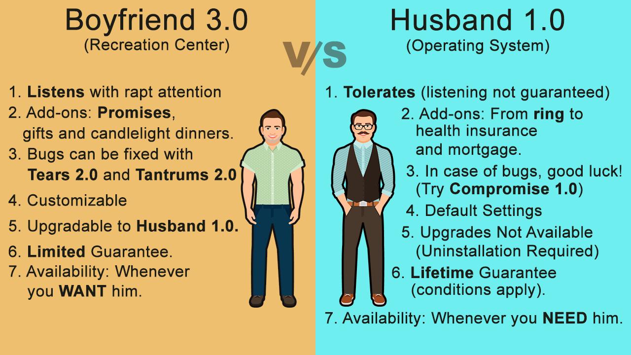 Curious facts about men