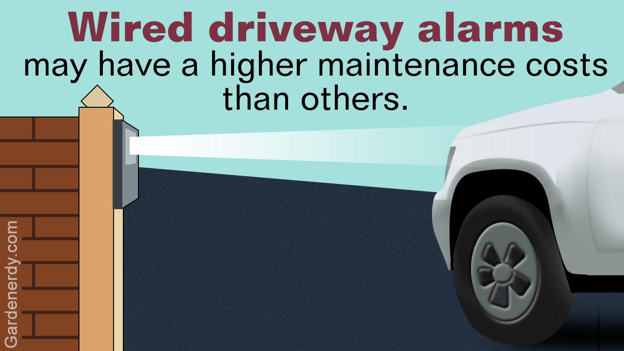 Driveway Alarms: Wireless Driveway Alarm System