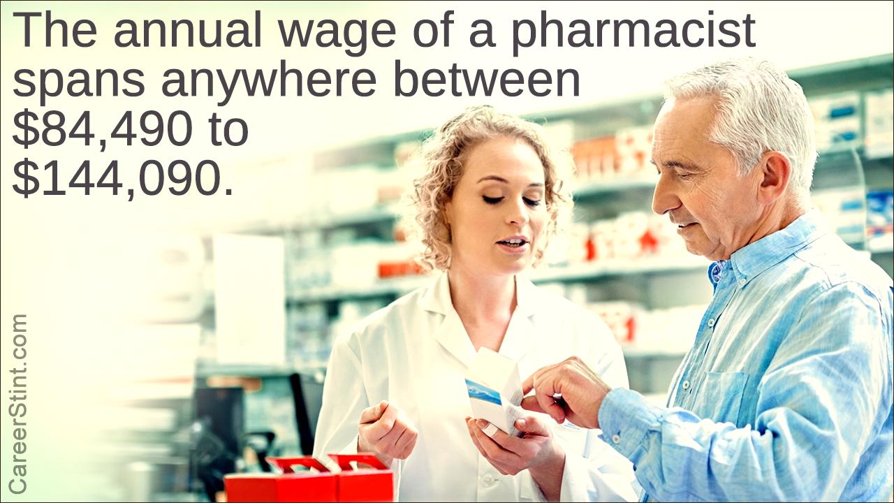 Pharmacist Salary