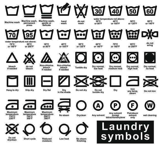 Universal Laundry Symbols