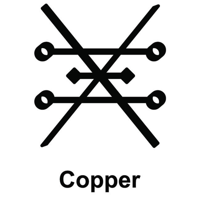 Alchemy Copper Symbol