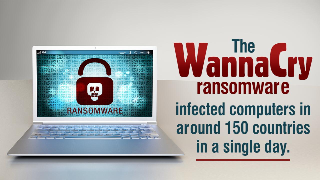 Computer Viruses 2017