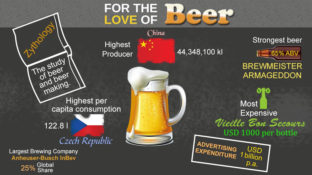 Z Beer Brands American Beer B...