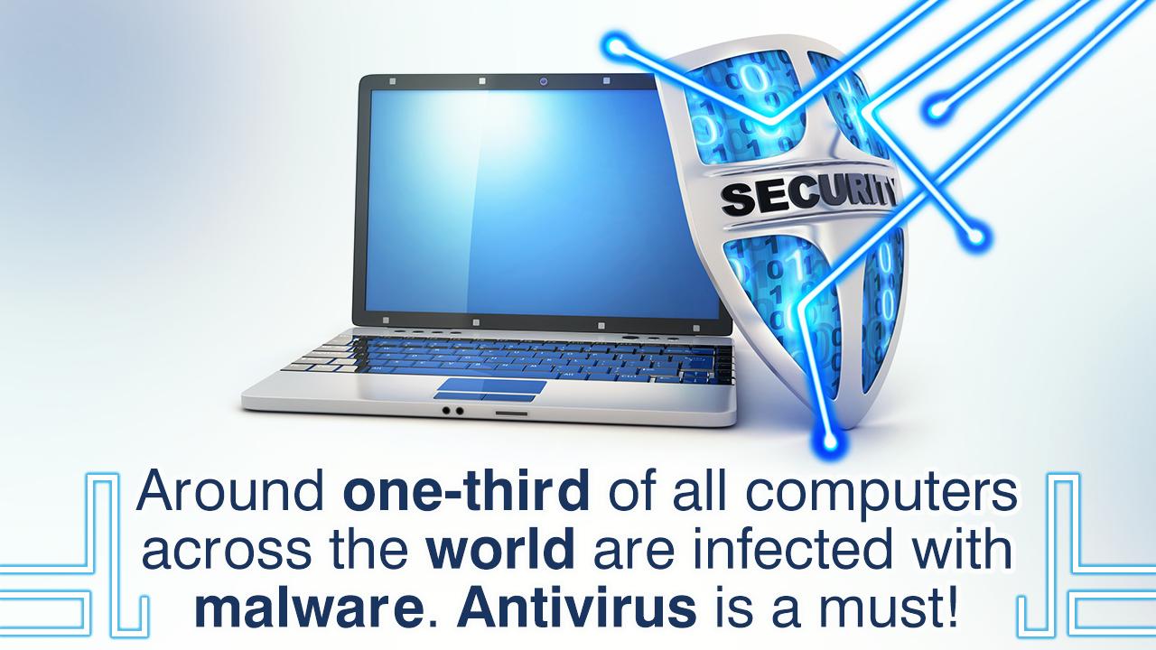 Best Antivirus 2015
