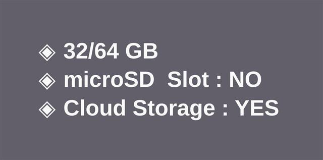 HTC One Storage