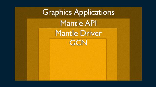 AMD Mantle