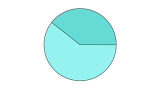 Circular Sector