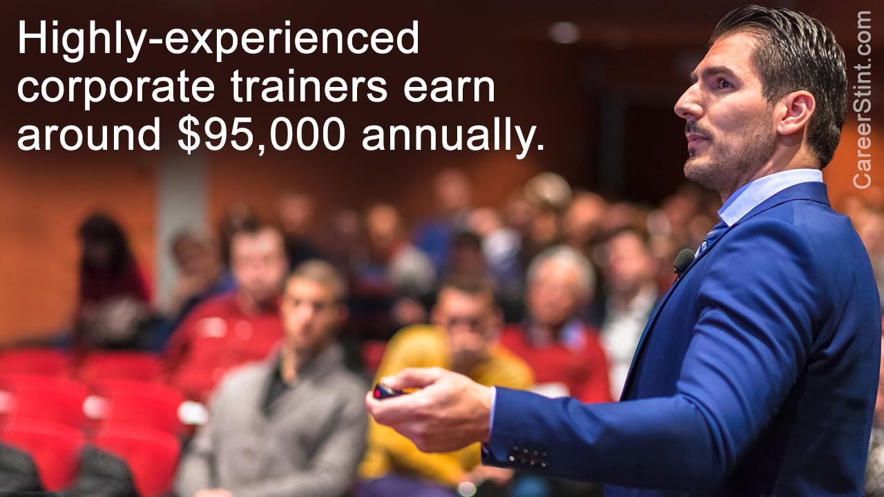 Corporate Trainer Salary