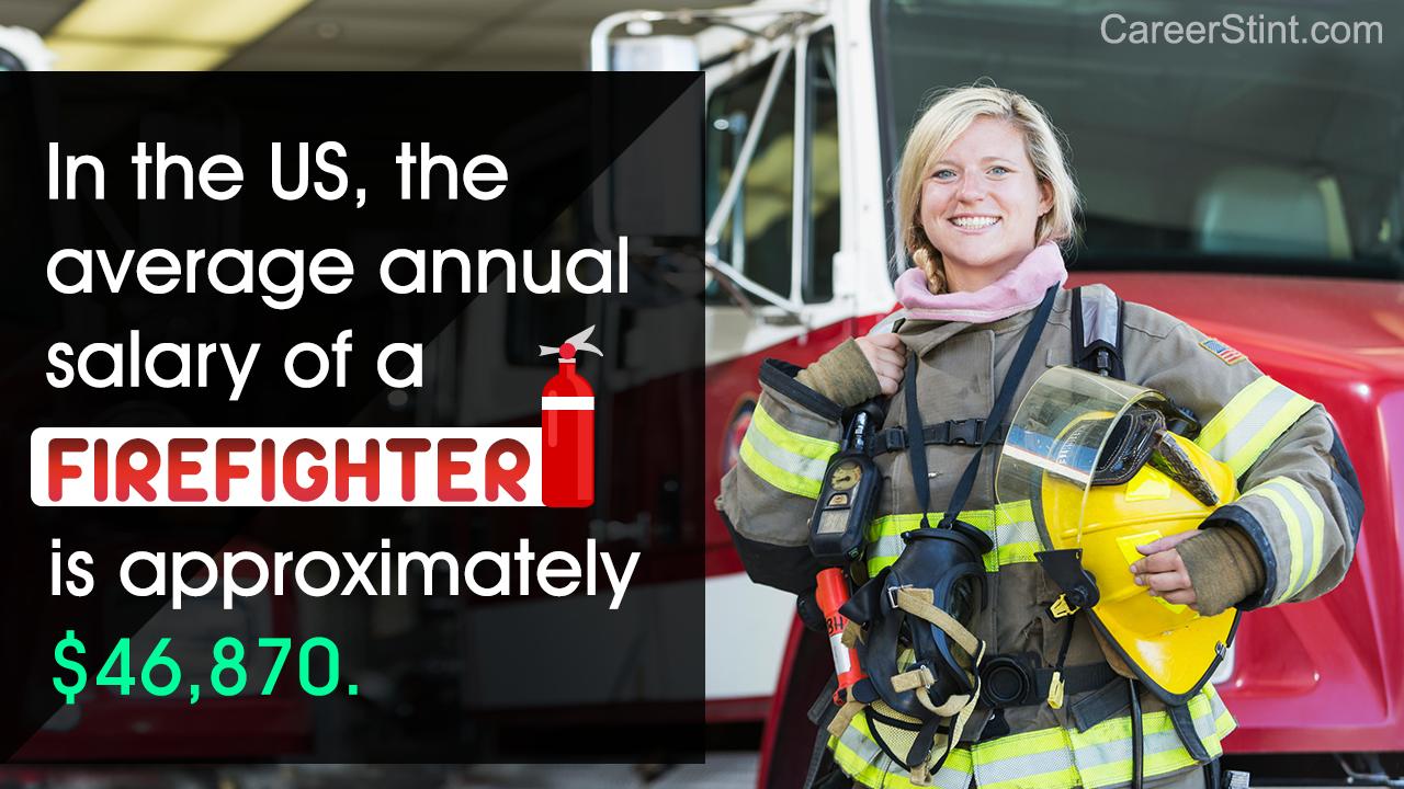Firefighter Average Salary