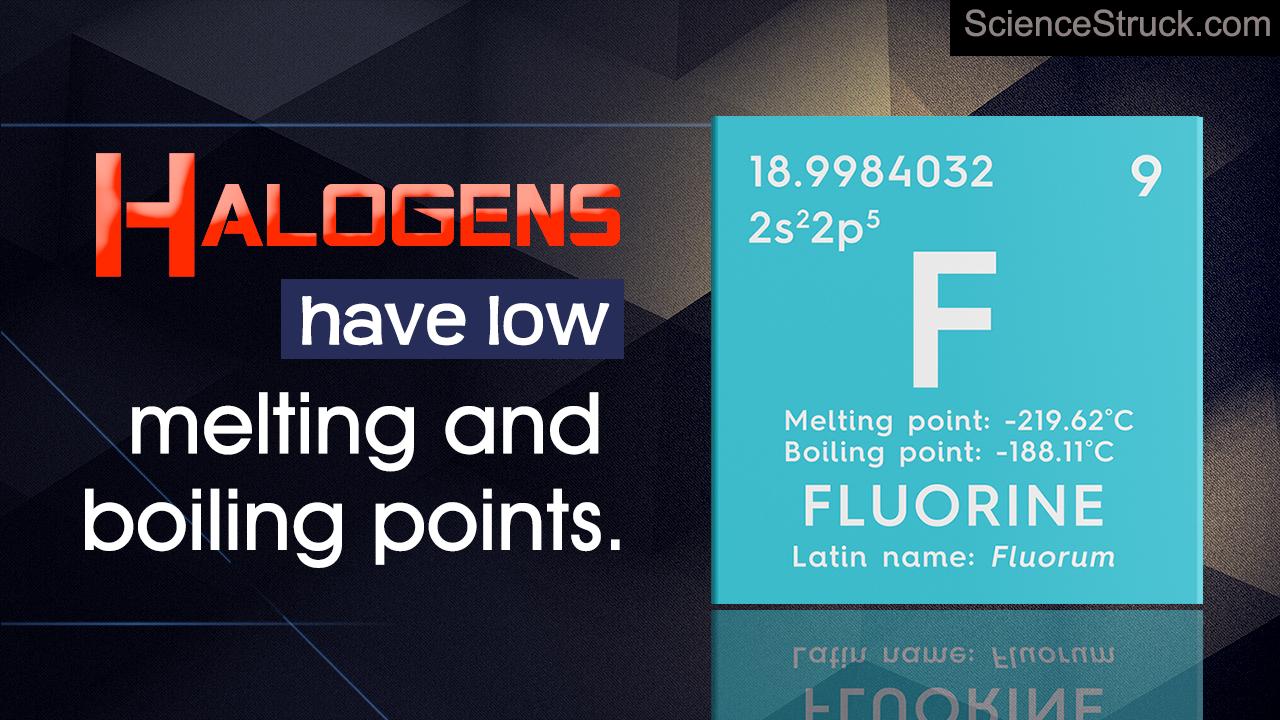 Properties of Halogens