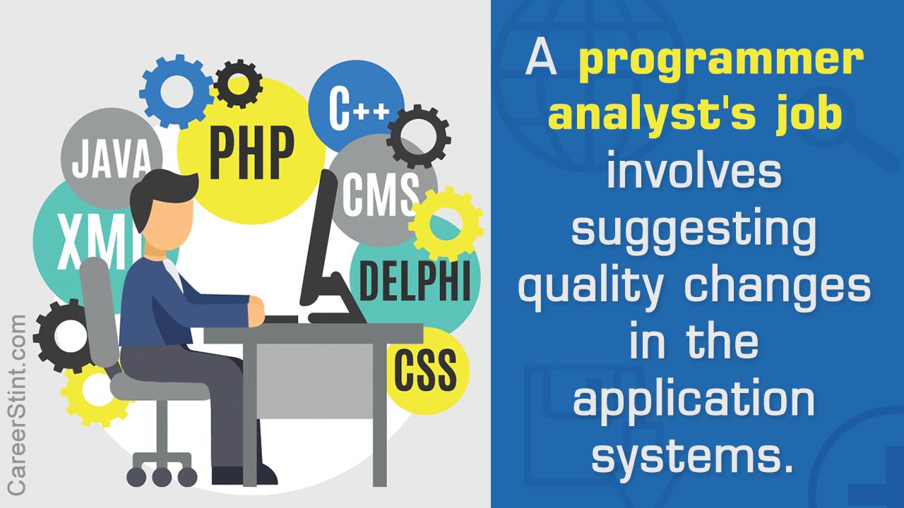 Programmer Analyst Salary