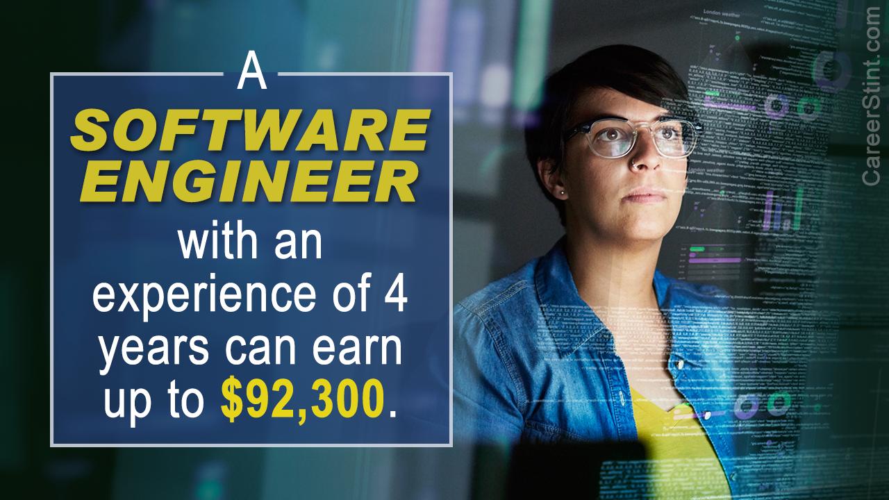 Senior Software Engineer Salary