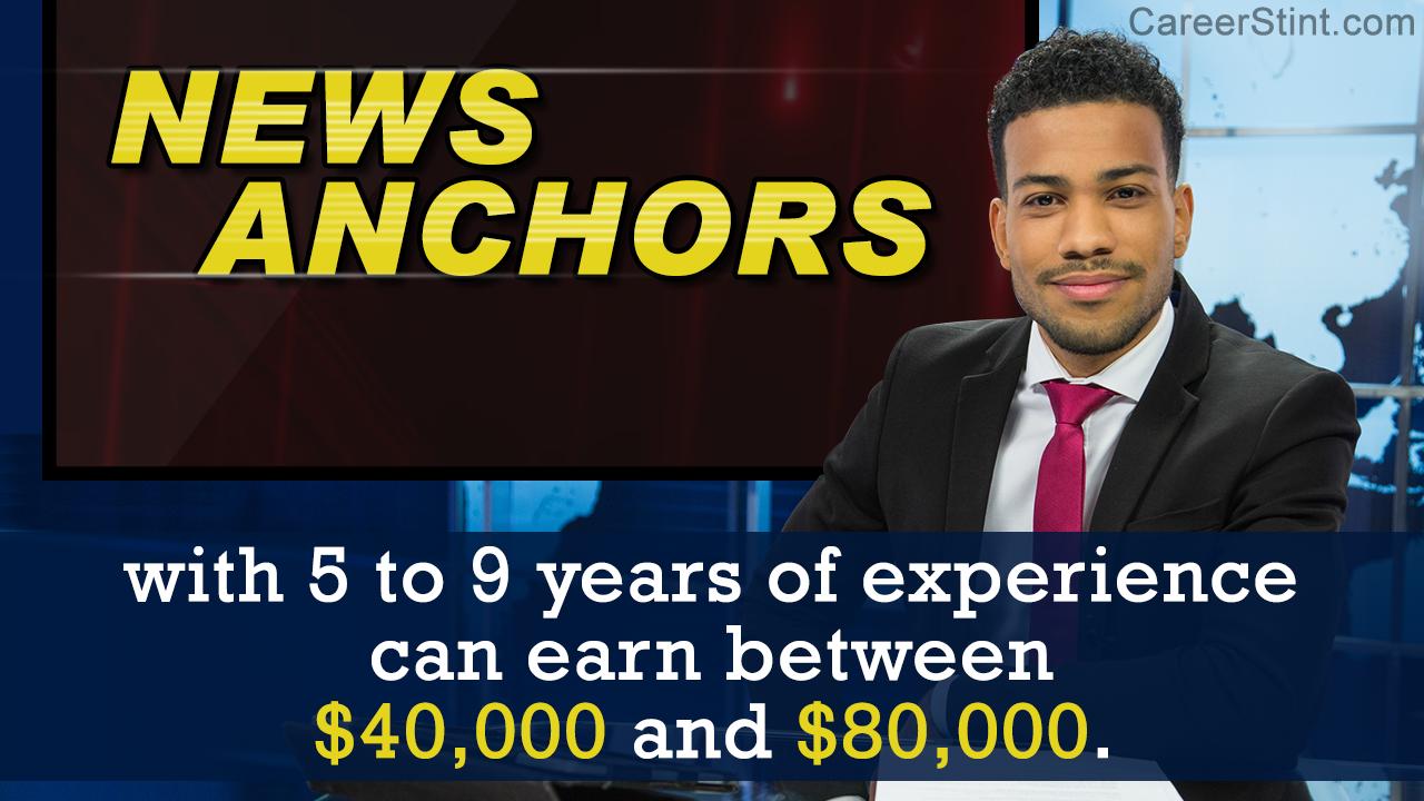 News Anchor Salary