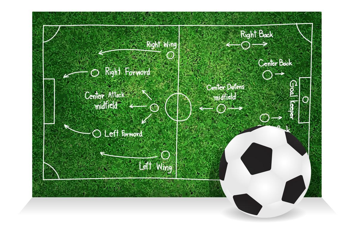 Footbal Tips