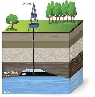 Oil drilling process