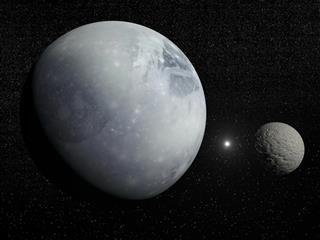 Pluton, Charon and Polaris star