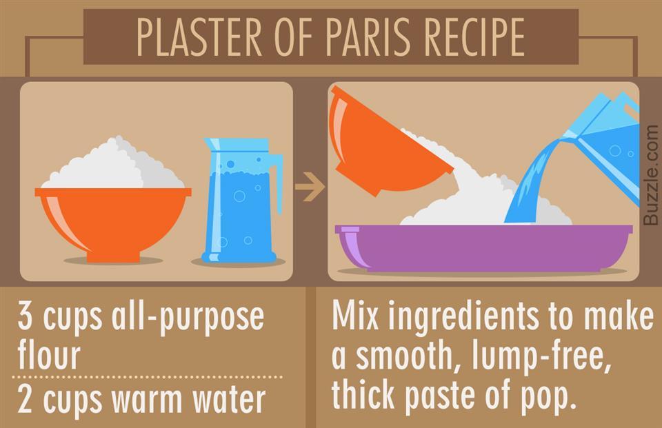 Plaster of Paris recipe