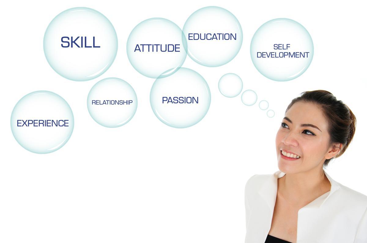 development self personal goals examples plan
