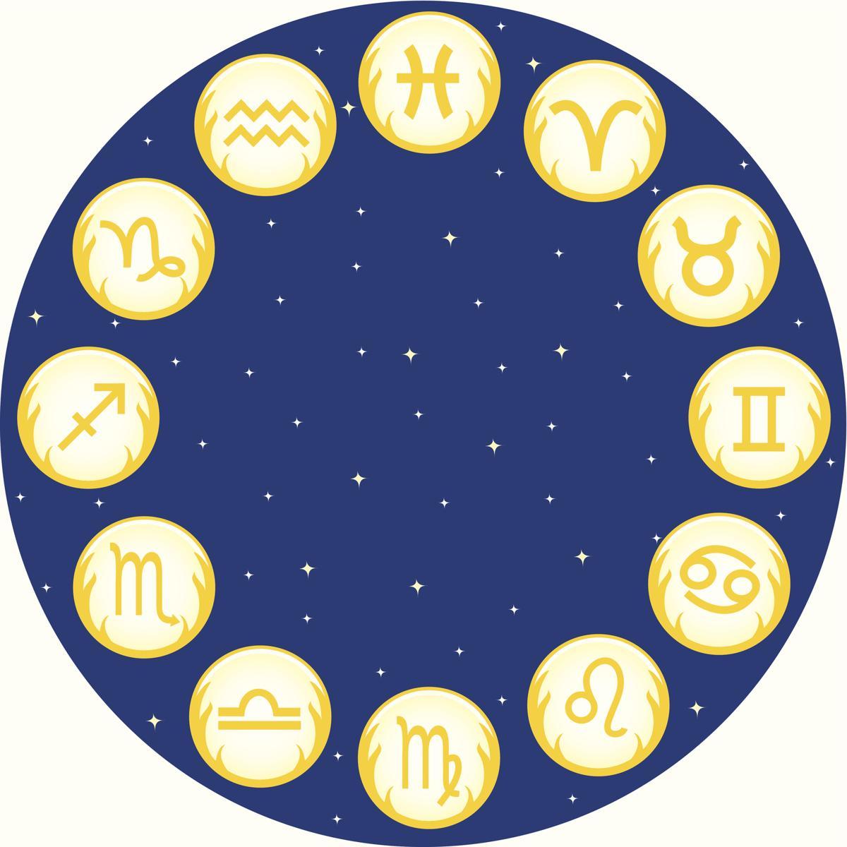 Horoscope zodiac signs characteristics