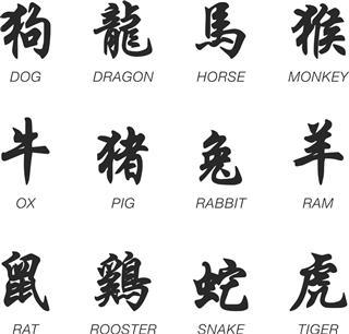 Chinese Zodiac Characters