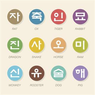 Korean Zodiac Characters