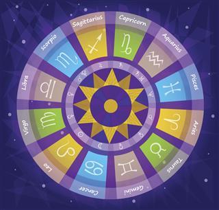 Zodiac symbols in circle