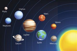 Solar System. Planets with Sun on Dark Sky