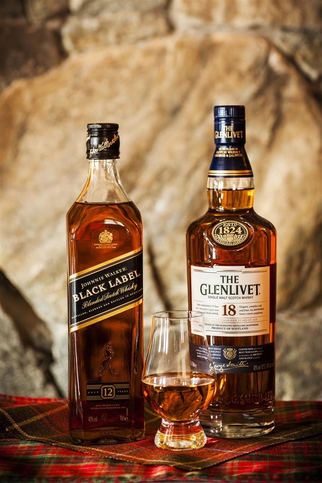 Single Malt Scotch Whisky Bottles