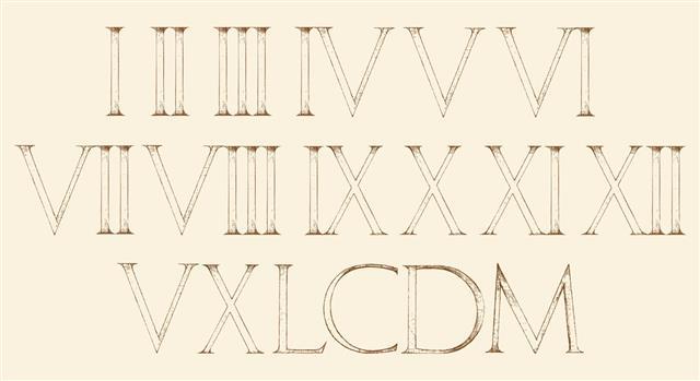 Roman Numbers Set