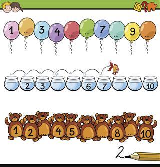 Mathematical Educational Task