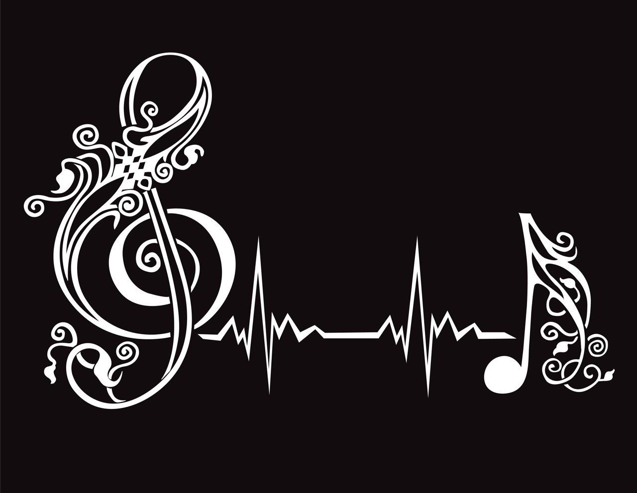 Characteristics of Minimalist Music