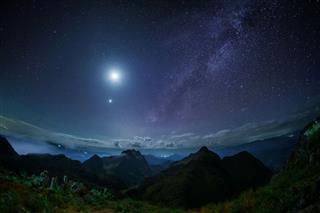 Night Sky Stars With Milky Way