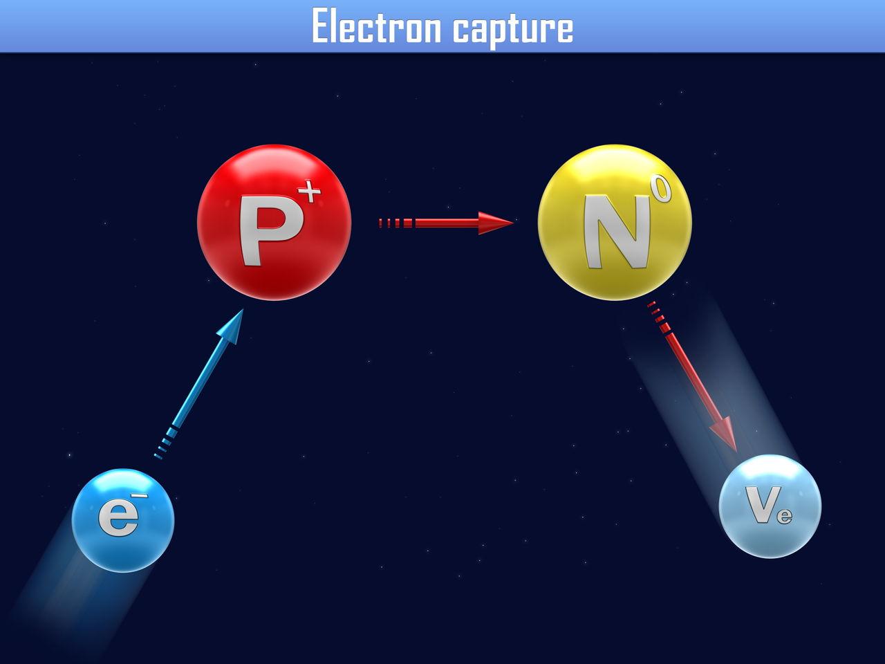 an easy explanation of the basics of quantum mechanics for dummies